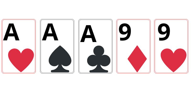 Full house - poker hand rankings