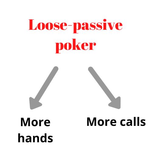 loose-passive poker