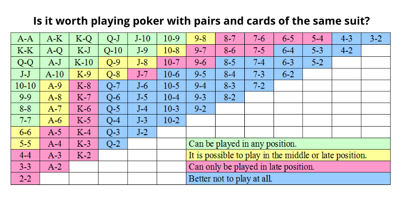 Poker math - how to calculate odds ratio