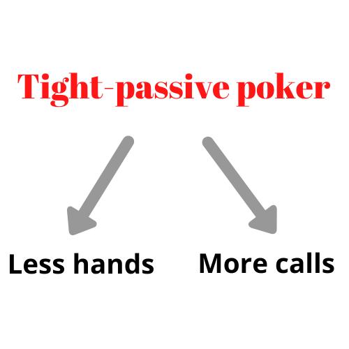 Poker player types - tight-passive poker