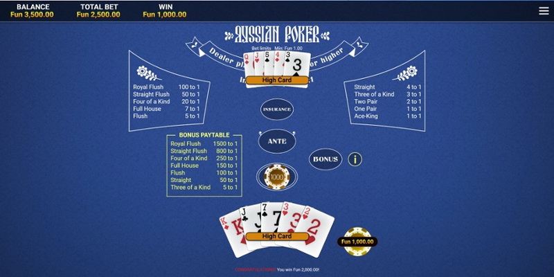 The example of one game - how to play Russian poker